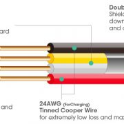 product_pic_lightningcable5